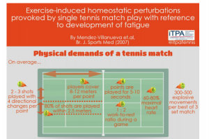physical-demands-tennis